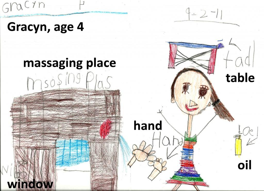 massage drawing
